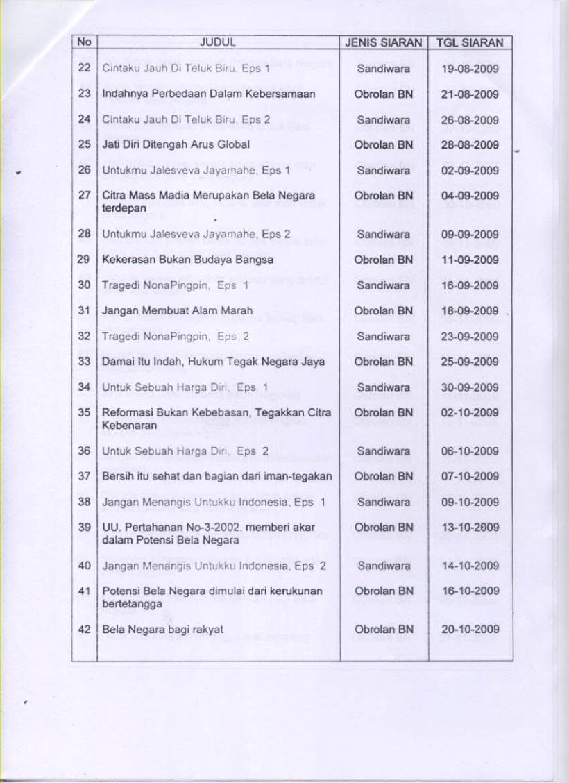 revisi jadual RRI 2