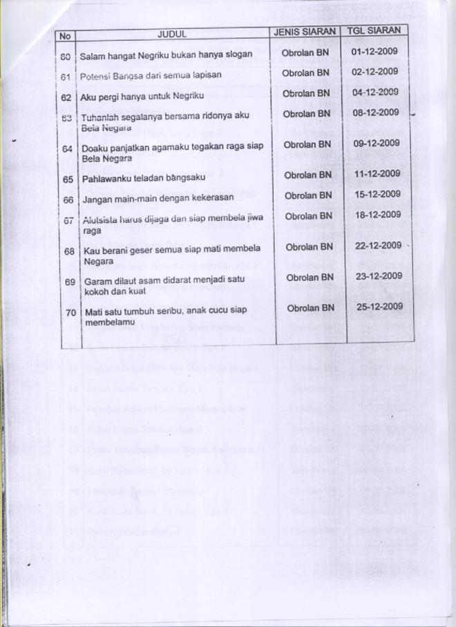 revisi jadual RRI 4